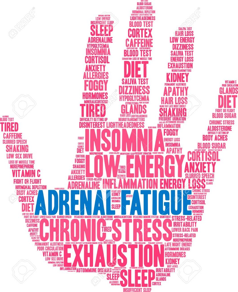 Adrenal Fatigue Test & Diagnose | Diet, Treatment & symptoms