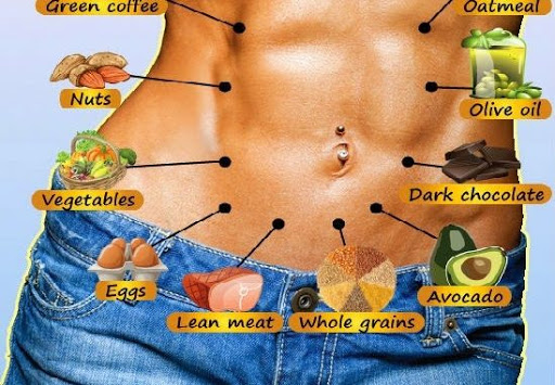 List-Of-16-Foods-That-Burn-Belly-Fat-Fast-Naturally-At-Home