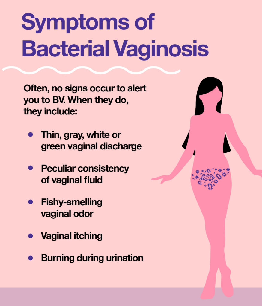 What Is Bacterial Vaginosis BV Treatment Symptoms & Causes